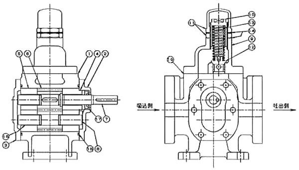 サークリュート ギヤーポンプ(MS型)