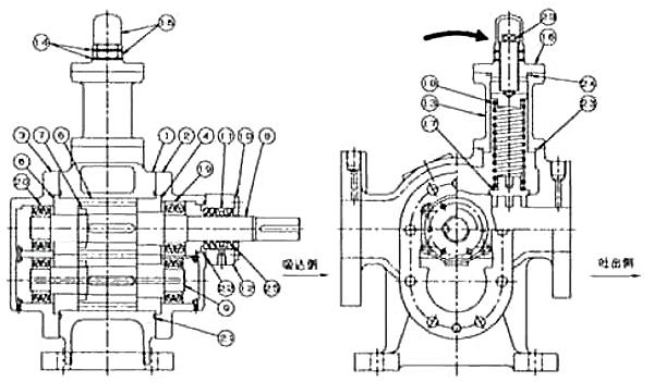 GR-CH型ギヤーポンプ(横型ギヤーポンプ)