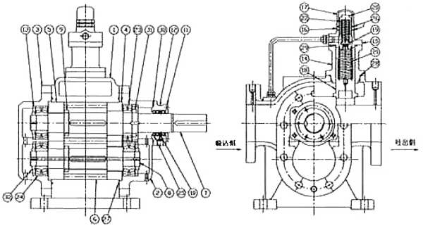 GR-CH型中圧ギヤーポンプ(中圧大型油圧ポンプ)