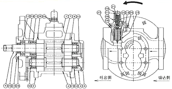 GR-PH型ギヤーポンプ
