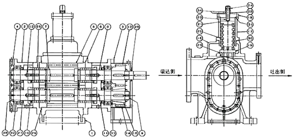 GRO-CH型ギヤーポンプ(軸受け外置型)